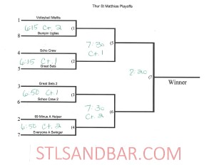 Thur Playoffs0008